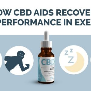 How CBD Aids Recovery And Performance In Exercise